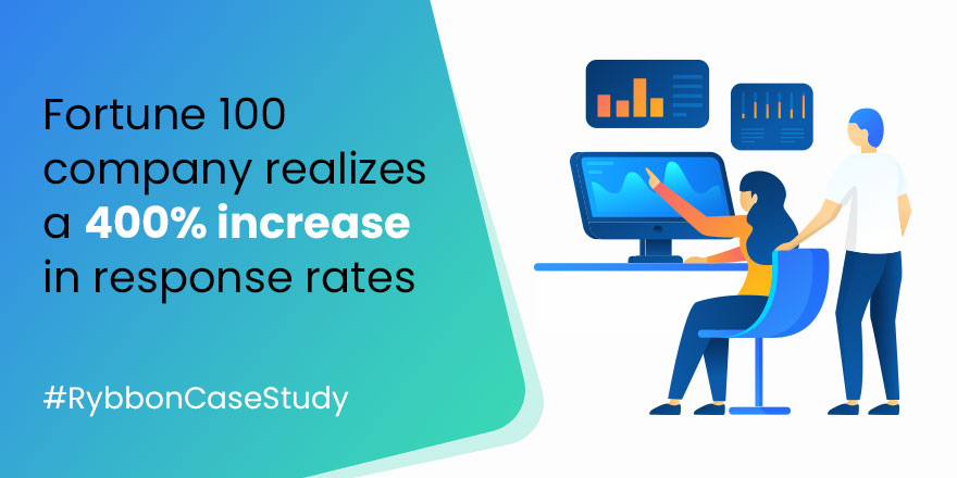 Fortune 100 Software Company Realizes 400% Increase in Survey Response Rates With Qualtrics and Rybbon Incentives Integration